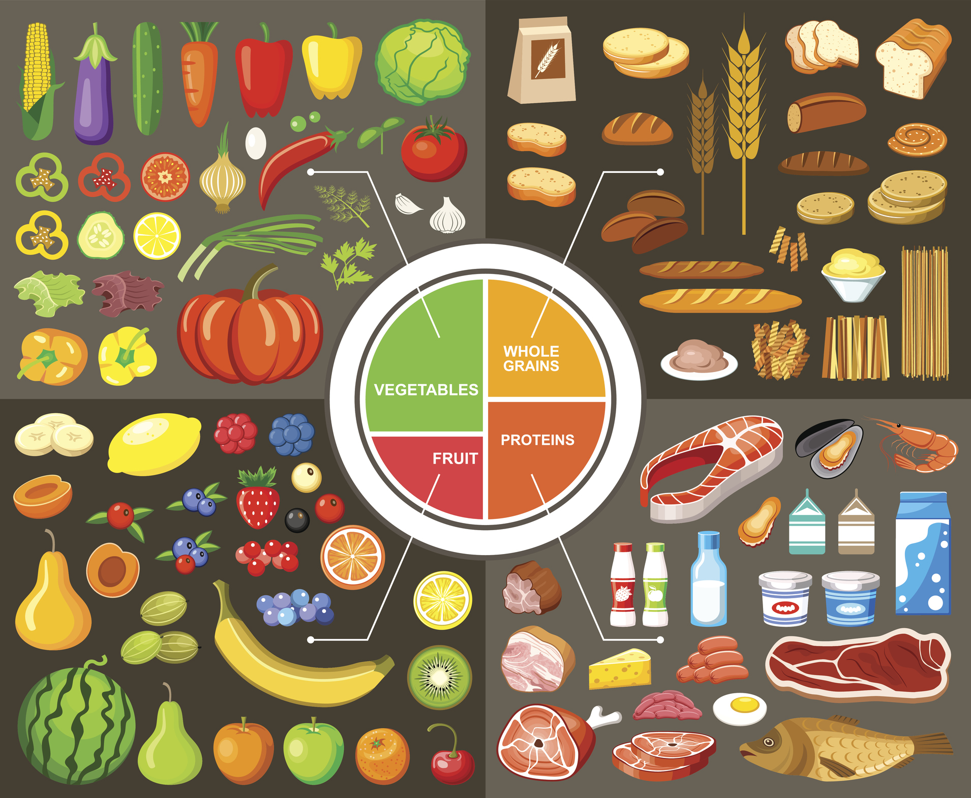Myplate Mywins Series Helps With Healthy Eating