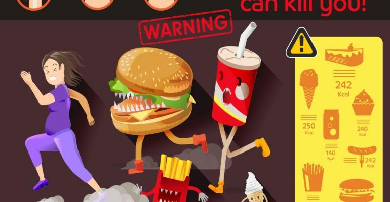 Food Label Warnings 2019