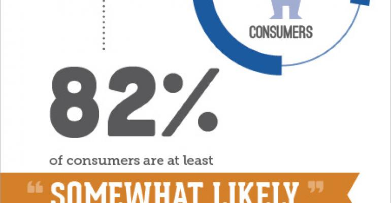 Consumers value 'locally sourced' food