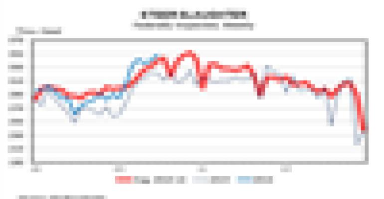 U.S. feedlot sector not repeating 2015