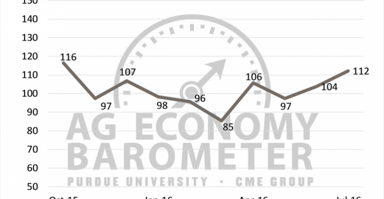 Ag barometer: Long-term outlook strengthens
