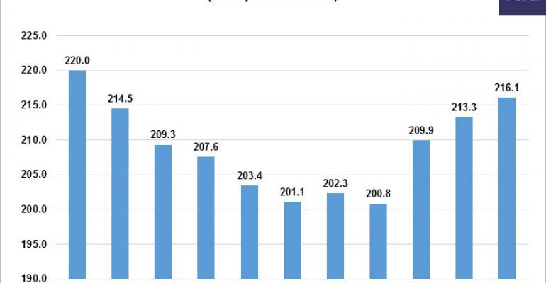 LIVESTOCK MARKETS: Filling the supply gap