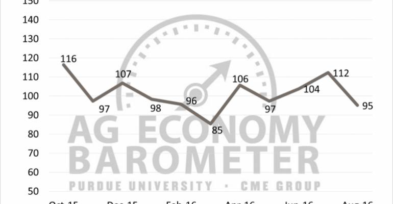 Weak crop prices lead to sharp decline in producer sentiment