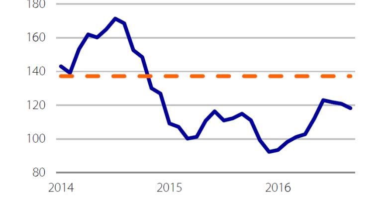LIVESTOCK MARKETS: U.S. supply glut dampens global pork outlook